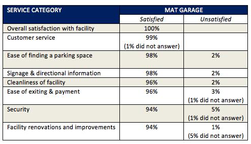mat-service-graph